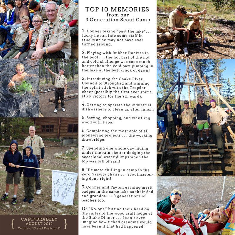 CampBradley_Top10